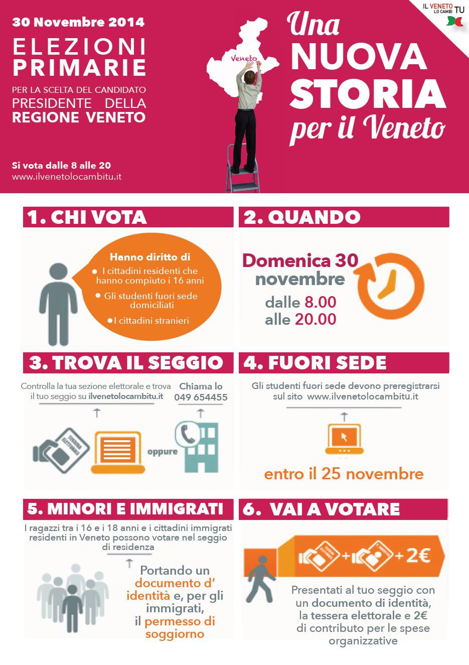 Come si vota - Primarie 30 Novembre 2014