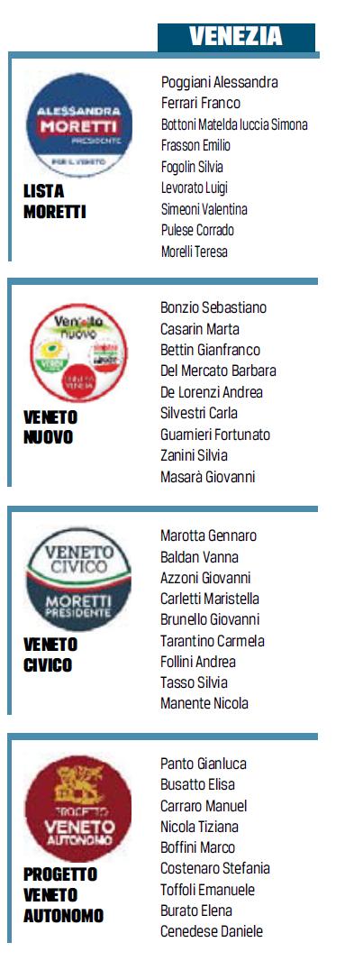 altre liste a sostegno Alessandra Moretti - provincia di Venezia